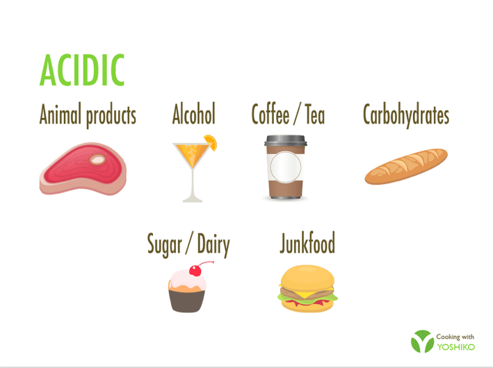 Acidic_foods_cooking_with_Yoshiko_sydney
